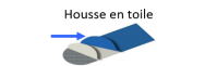Housse toile de table à repasser PONY plateau longueur 130 mm couleur bleu référence 02430B