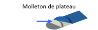 Molleton de table à repasser PONY plateau longueur 130 mm couleur bleu référence 05186