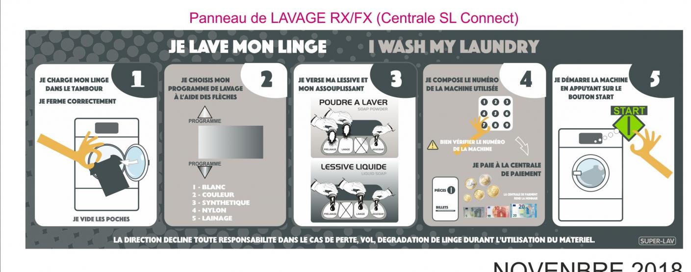 Panneau lavage RX-FX centrale à clavier